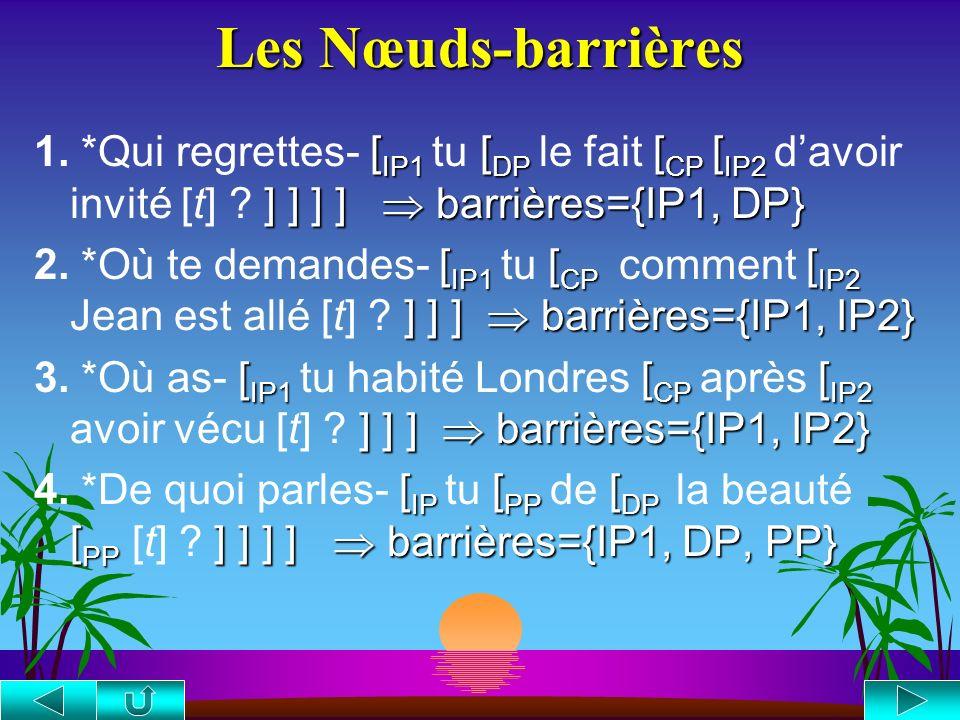 Les Nœuds-barrières 1. *Qui regrettes- [IP1 tu [DP le fait [CP [IP2 d'avoir invité [t] ] ] ] ]  barrières={IP1, DP}